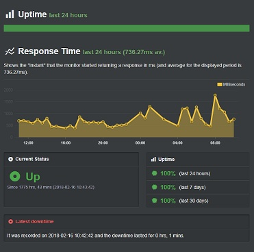 BlueHost-April-Uptime