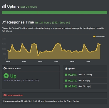 BlueHost-jan-uptime-score